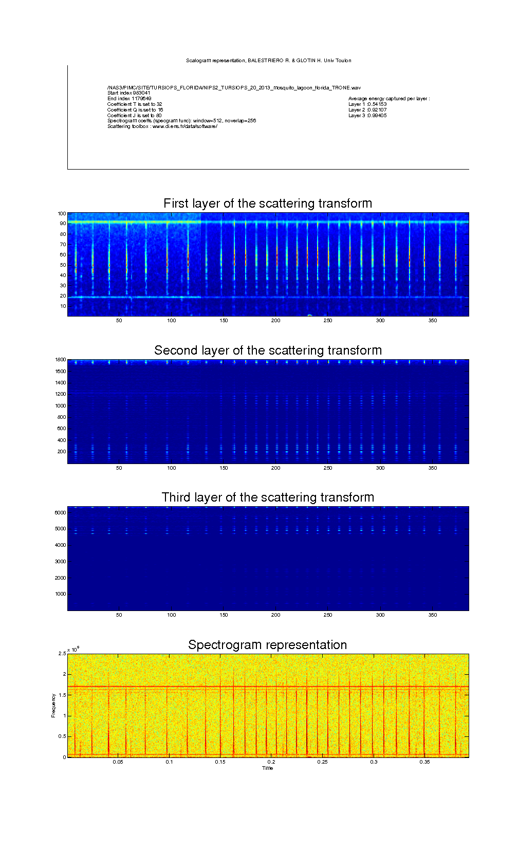 Neural Information Processing Scaled For Bioacoustics From Neurons 1992preludeairconditionercircuitdiagramthumbpng Florida Trone J80 Q16 T32 Part6 983041 Windowsnb2